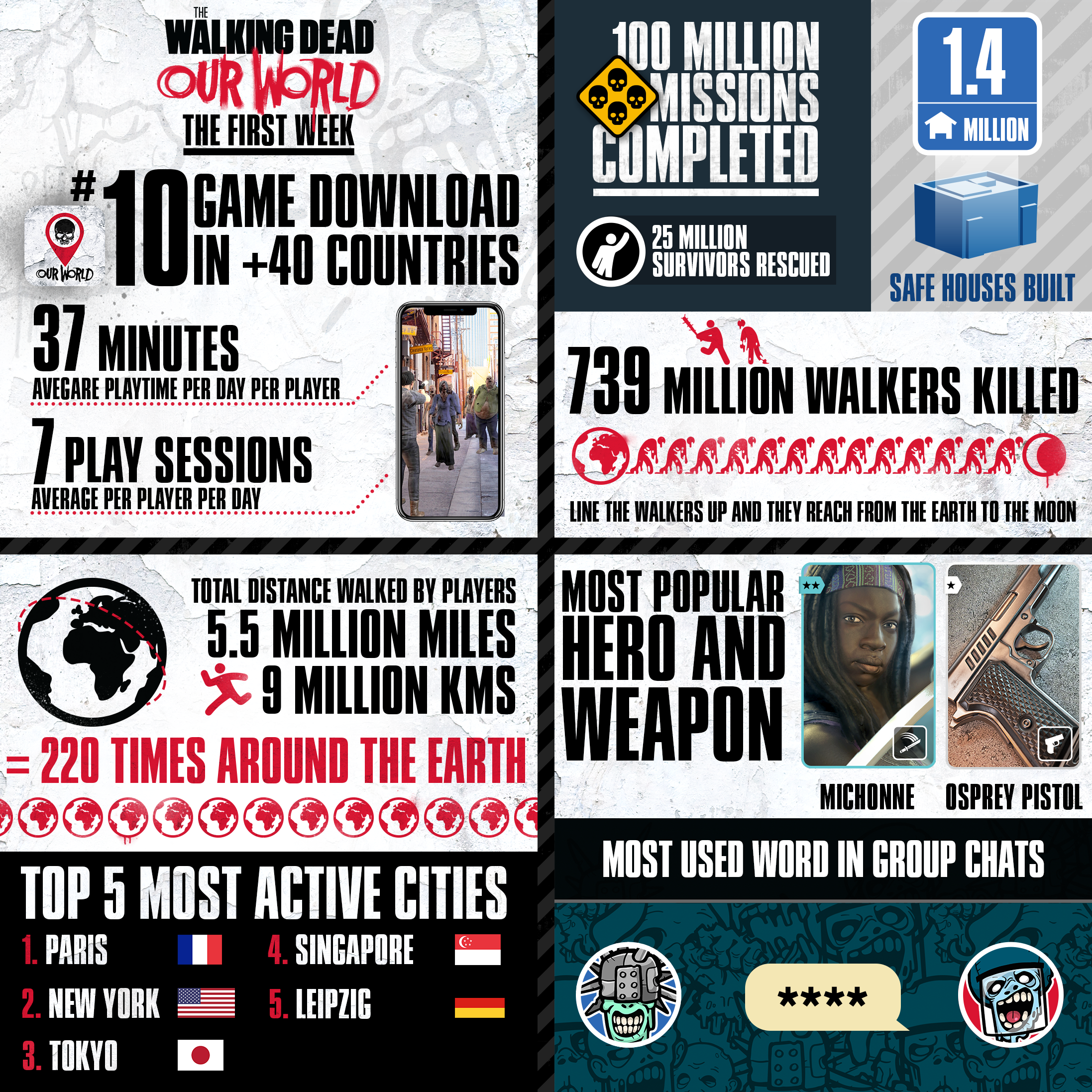 The Walking Dead: Our World infographic
