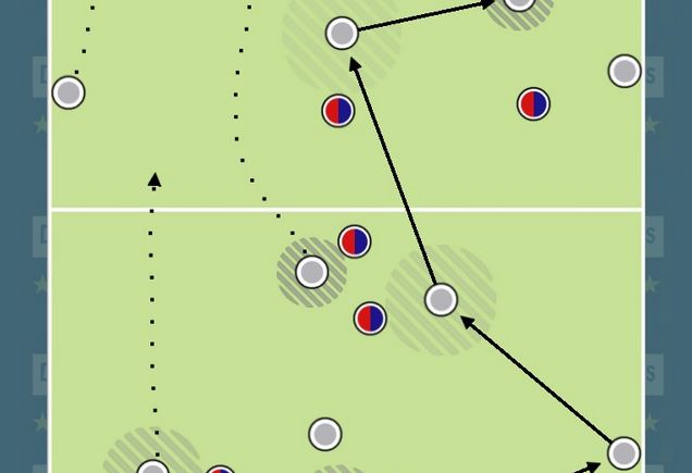 The Football Playbook