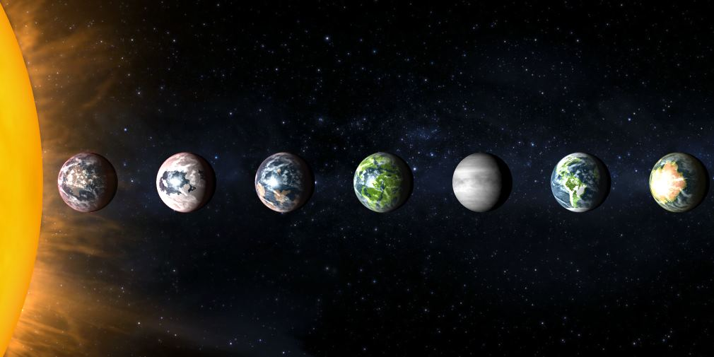 Terragenesis all the planets in the solar system