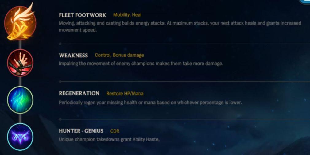 League of Legends: Wild Rift. Ashe - полный гайд по чемпиону