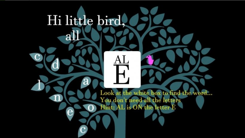 Words for a Bird: Some basic tips to help you in this sentence puzzler