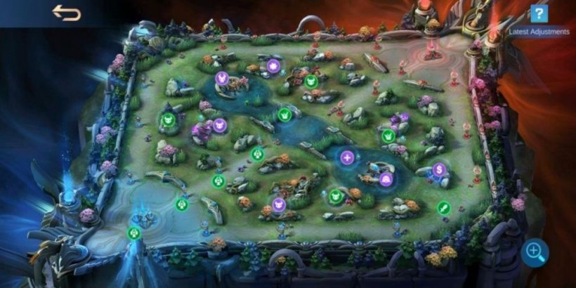How to set up a successful gank in Mobile Legends