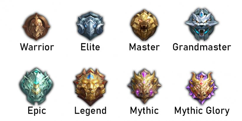 Mobile Legends ranks - The matching process, different tiers and end of season rewards