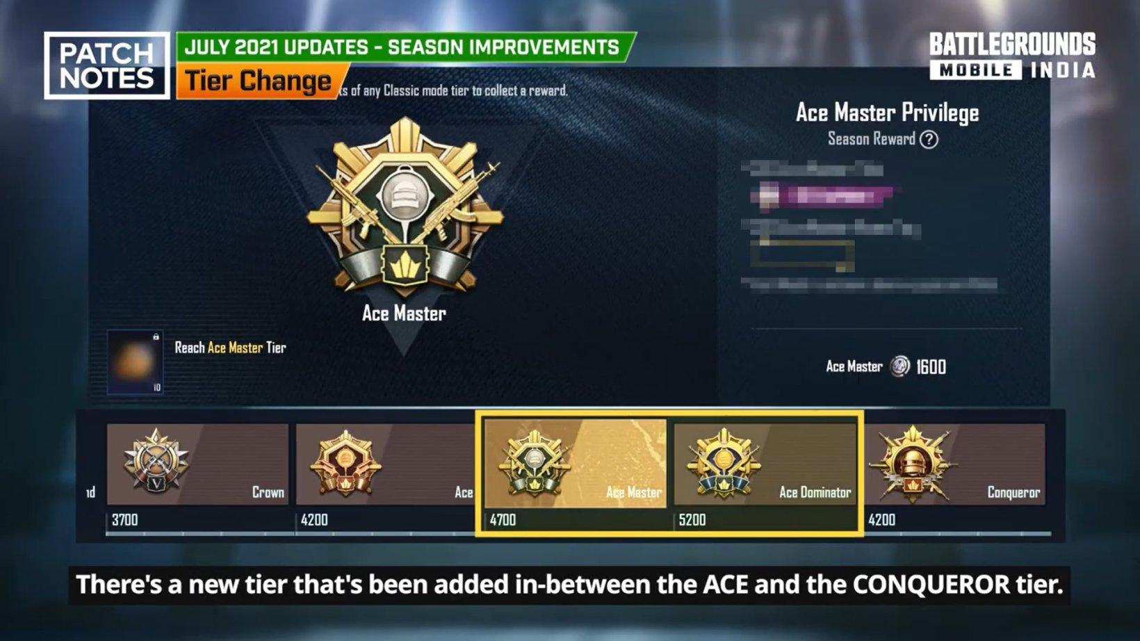 bgmi two new ranks