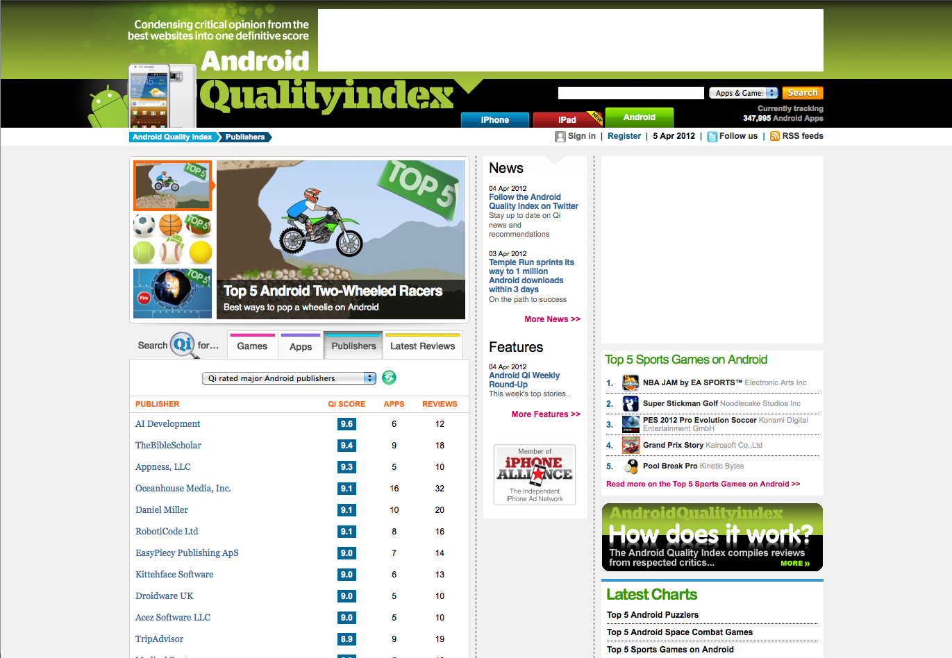 Android section for Qualityindex com launches | Articles