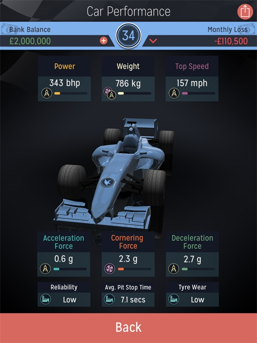 How to top the podium: Motorsport Manager hints, tips, and tricks