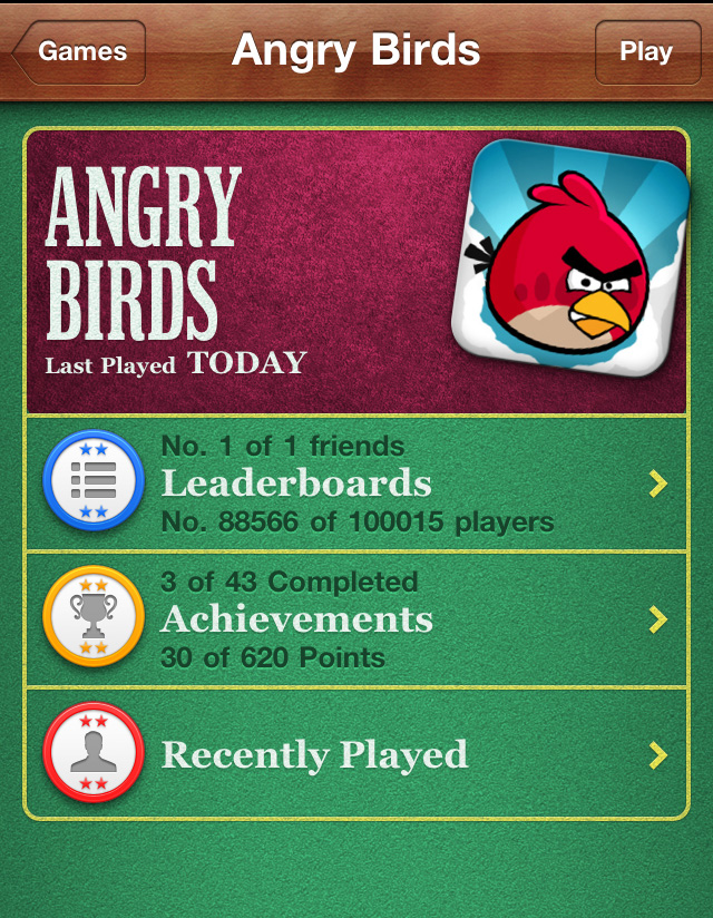 Angry Birds iPhone update: Retina graphics! Game Center! New Levels!