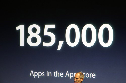 Apple announces 50 million iPhone sales: 35 million iPod touch and 4 billion apps downloaded