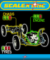 Scalextric makes tracks for mobile