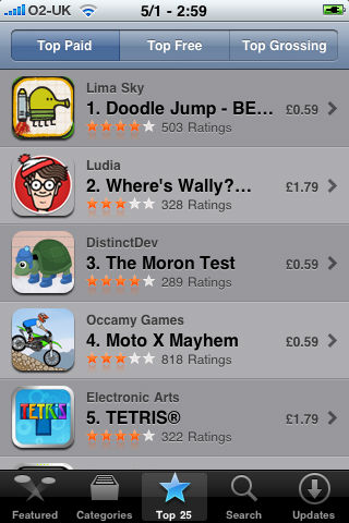 iPhone App Store growth accelerates, tops 3 billion downloads