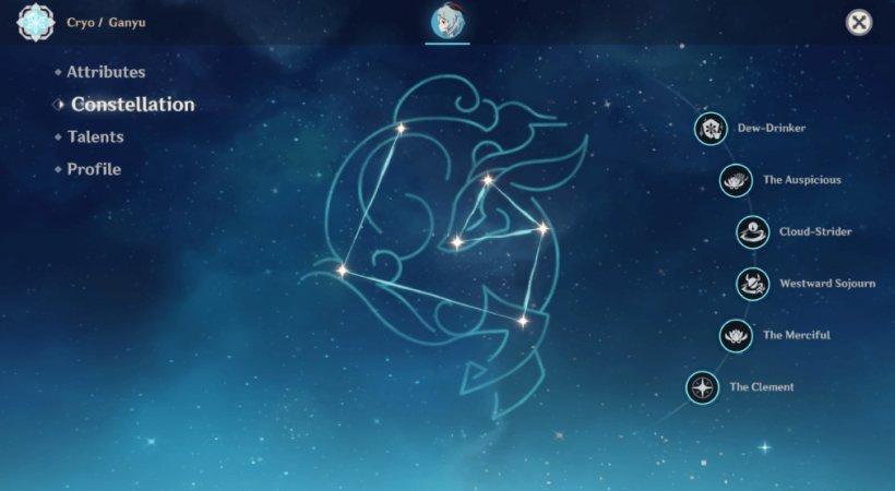 Ganyu Constellation