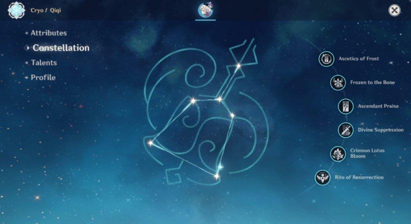 Qiqi Constellation