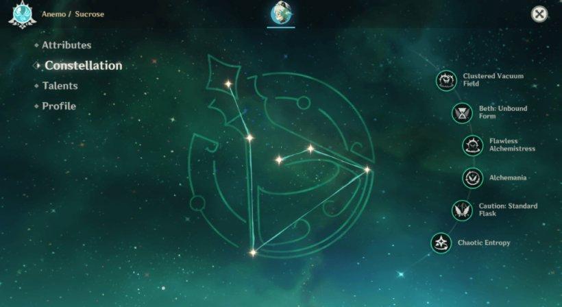 Sucrose guide Constellation