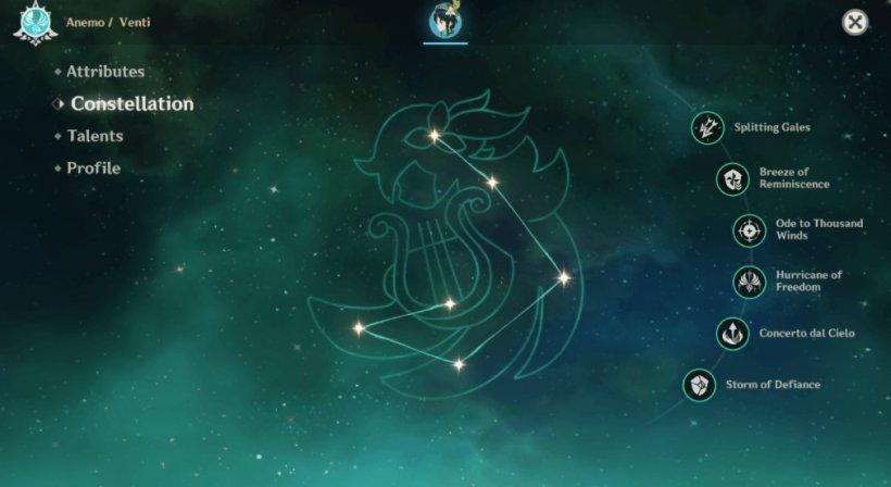 Genshin Impact Venti Constellation