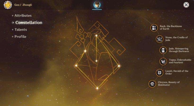 Zhongli Constellation