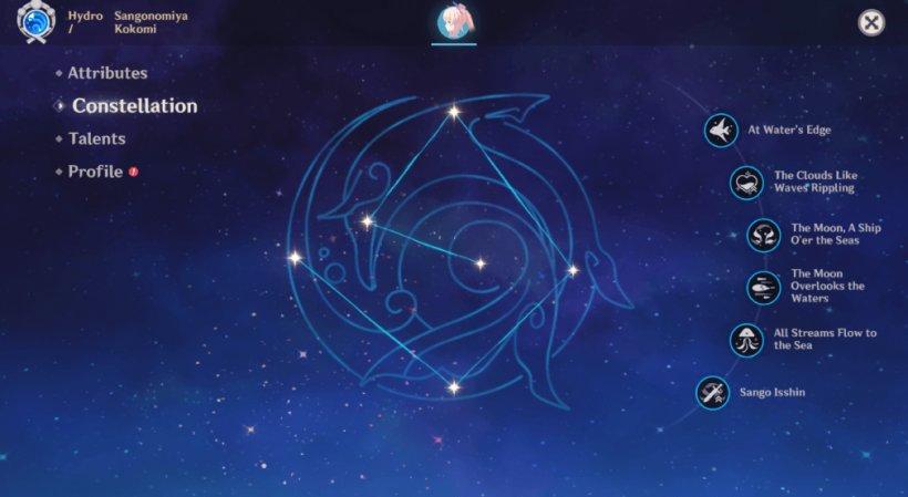 Kokomi Constellation