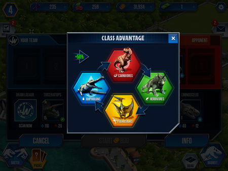 Tips and cheats - a beginners guide to Jurassic World: The